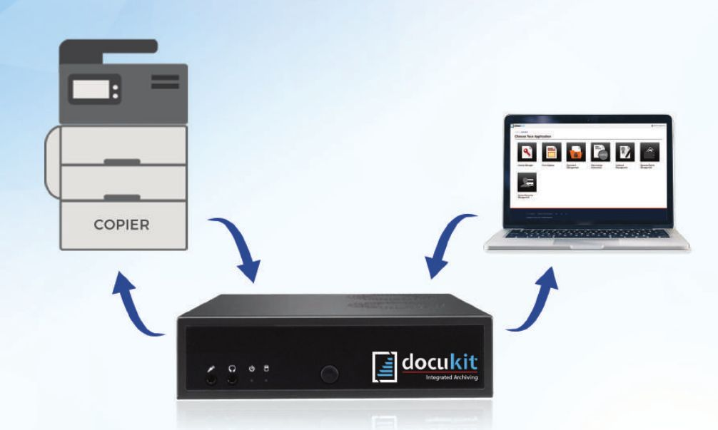 Docukit digitization appliance